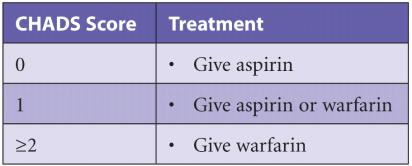 Arrhythmia 5