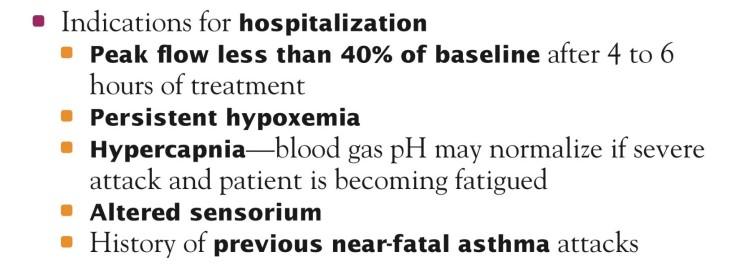 Asthma 4