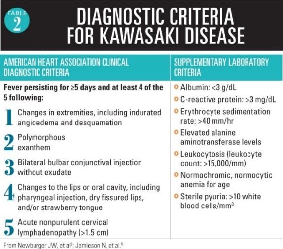 Cardiovascular emergency 10