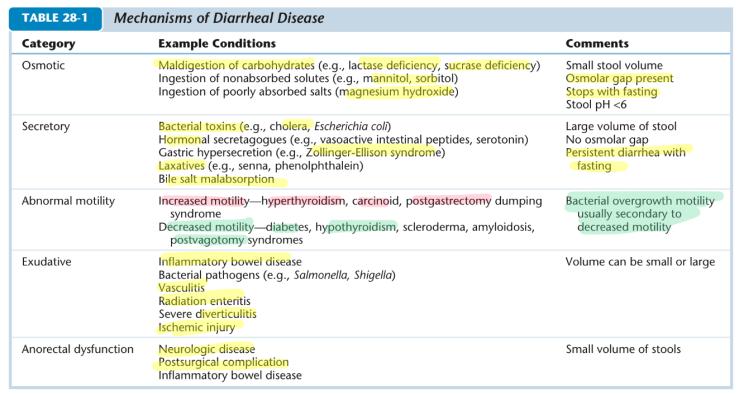 diarrhea-1.png