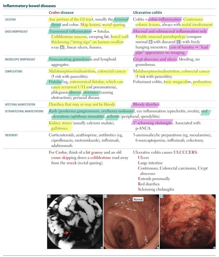diarrhea-4.png