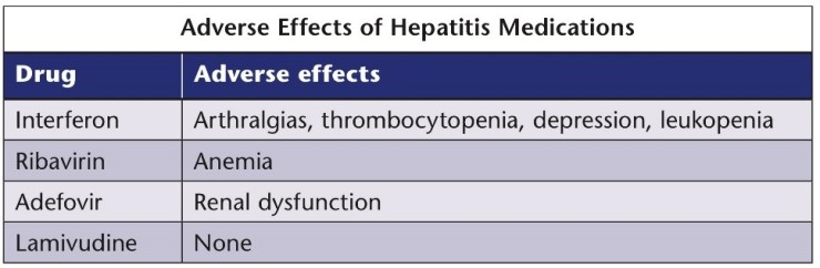 Hepatitis 6