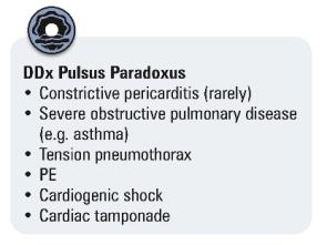 Pericardial diseases 4
