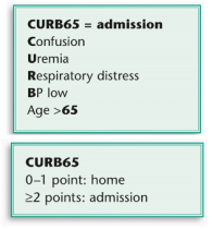 Pneumonia 5